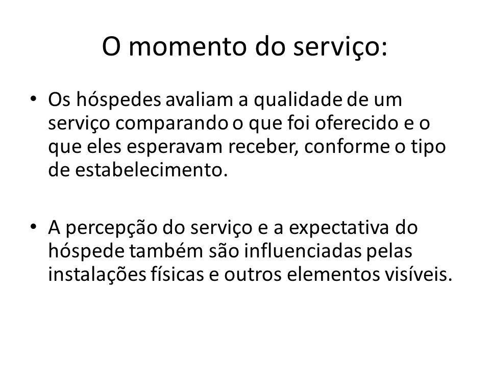 O momento do serviço: Os hóspedes avaliam a qualidade de um serviço comparando o que foi oferecido e o que eles esperavam receber, conforme o tipo de