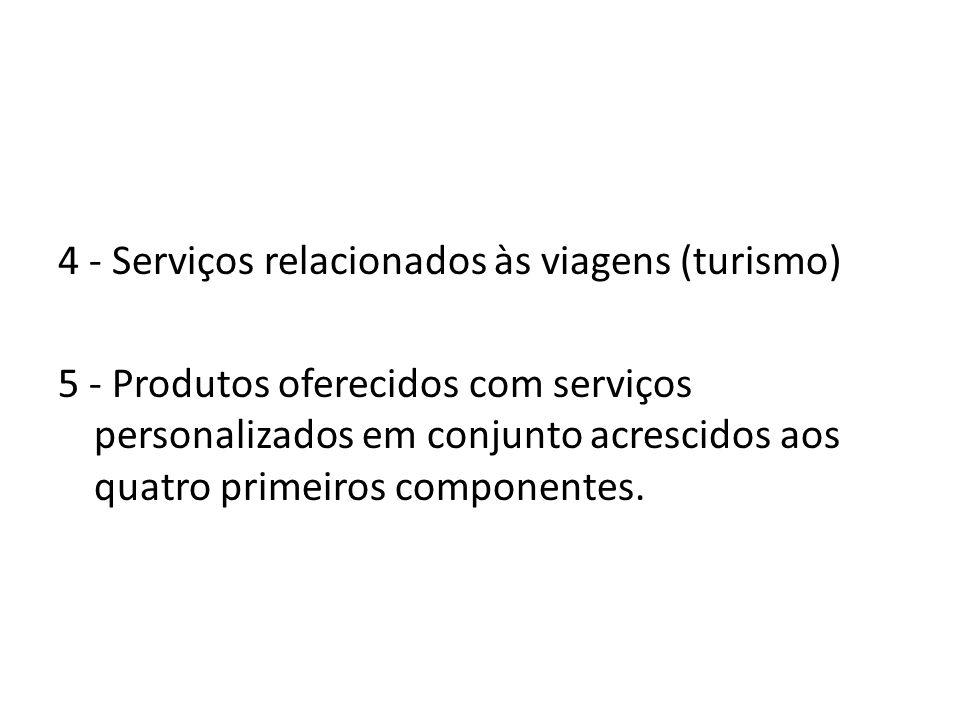 4 - Serviços relacionados às viagens (turismo) 5 - Produtos oferecidos com serviços personalizados em conjunto acrescidos aos quatro primeiros compone