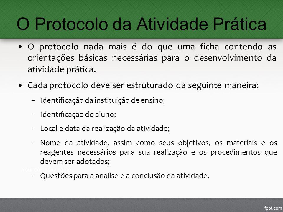 O Protocolo da Atividade Prática O protocolo nada mais é do que uma ficha contendo as orientações básicas necessárias para o desenvolvimento da ativid