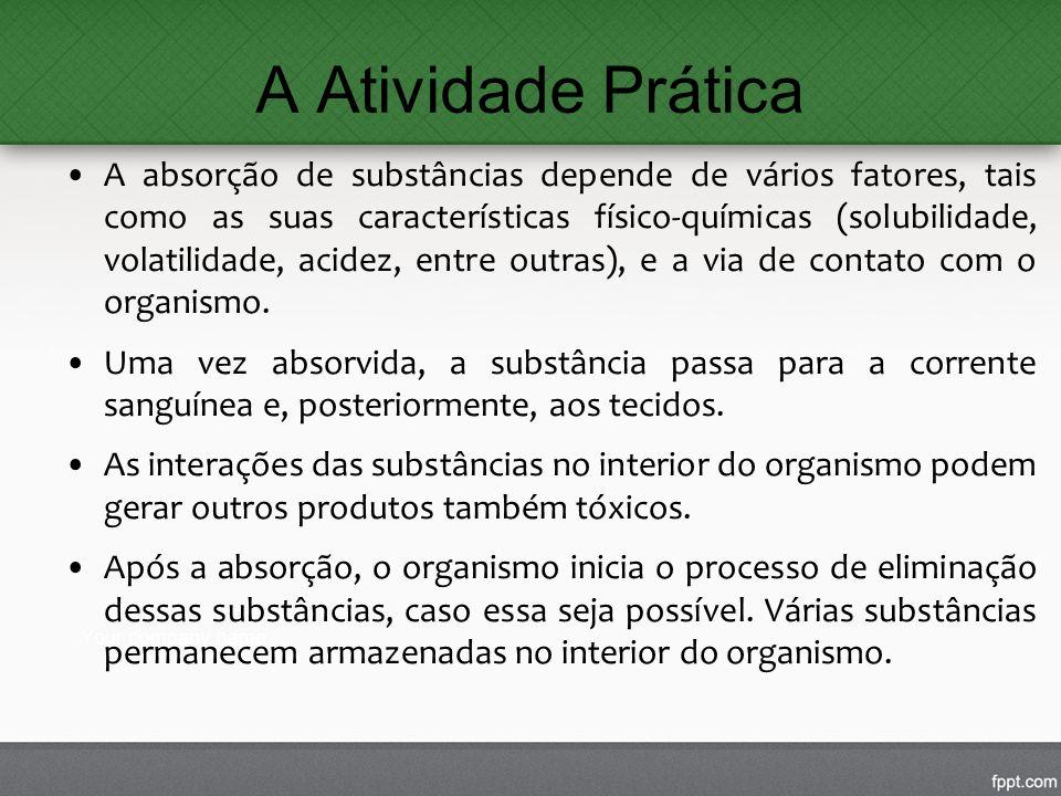 A Atividade Prática A absorção de substâncias depende de vários fatores, tais como as suas características físico-químicas (solubilidade, volatilidade