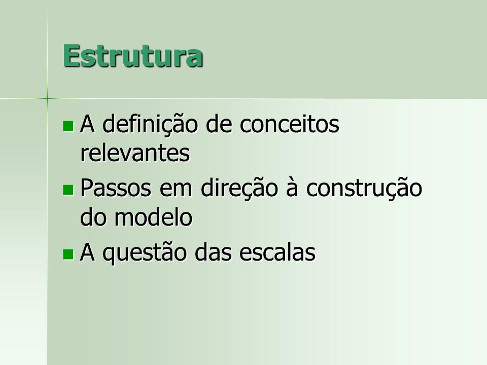 Estrutura A definição de conceitos relevantes A definição de conceitos relevantes Passos em direção à construção do modelo Passos em direção à constru