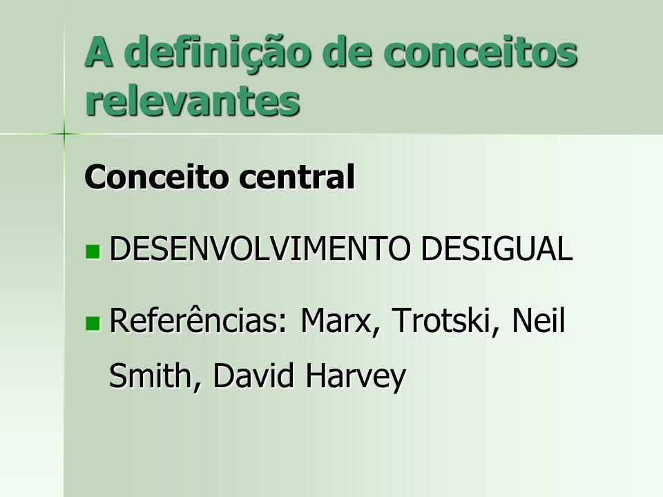 A definição de conceitos relevantes Conceito central DESENVOLVIMENTO DESIGUAL DESENVOLVIMENTO DESIGUAL Referências: Marx, Trotski, Neil Smith, David H