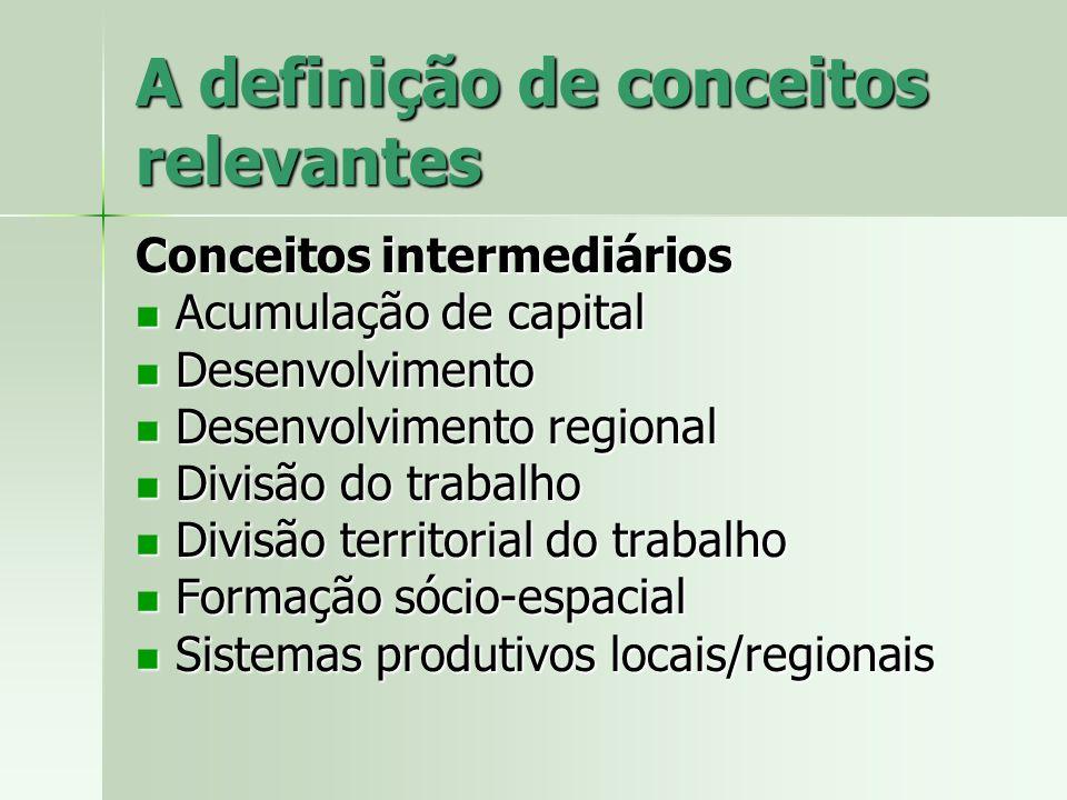 A definição de conceitos relevantes Conceitos de suporte Espaço Espaço Região Região Sistema Sistema Território etc.