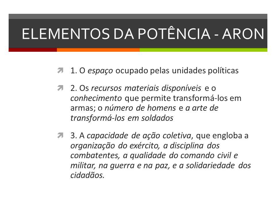 ELEMENTOS DA POTÊNCIA - ARON 1. O espaço ocupado pelas unidades políticas 2. Os recursos materiais disponíveis e o conhecimento que permite transformá