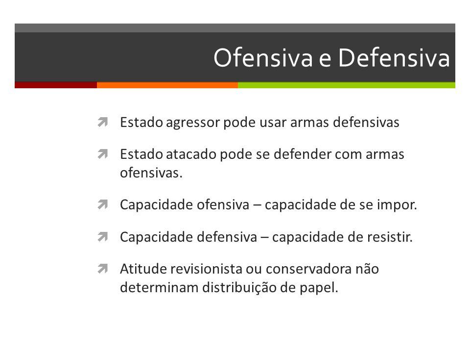 Ofensiva e Defensiva Estado agressor pode usar armas defensivas Estado atacado pode se defender com armas ofensivas. Capacidade ofensiva – capacidade