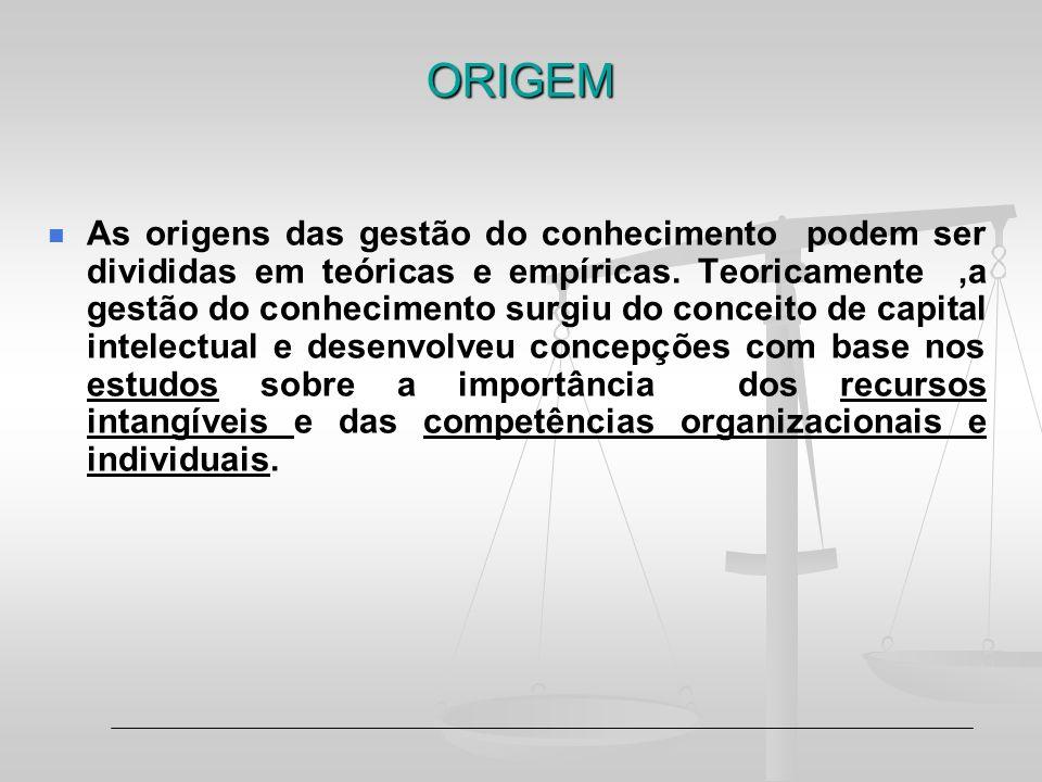 ORIGEM ORIGEM As origens das gestão do conhecimento podem ser divididas em teóricas e empíricas. Teoricamente,a gestão do conhecimento surgiu do conce