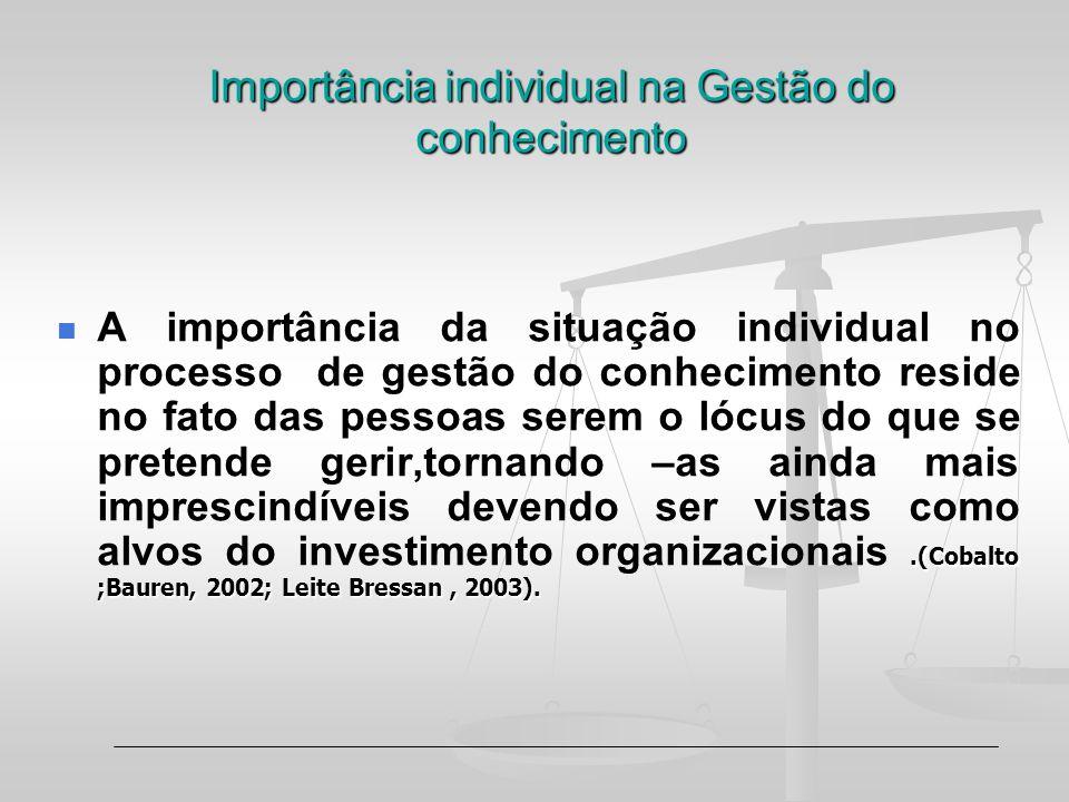 Importância individual na Gestão do conhecimento.(Cobalto ;Bauren, 2002; Leite Bressan, 2003). A importância da situação individual no processo de ges