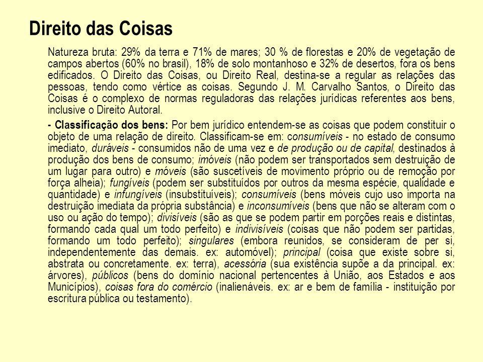 Direito das Coisas Natureza bruta: 29% da terra e 71% de mares; 30 % de florestas e 20% de vegetação de campos abertos (60% no brasil), 18% de solo mo