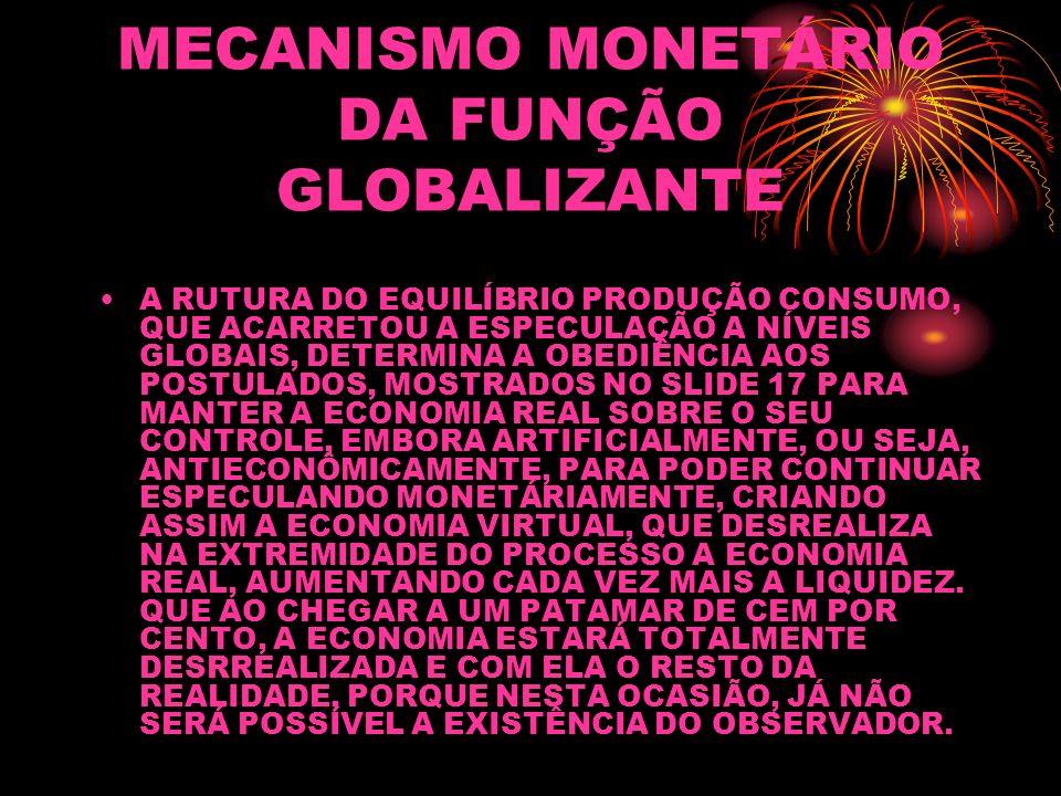 MECANISMO MONETÁRIO DA FUNÇÃO GLOBALIZANTE A RUTURA DO EQUILÍBRIO PRODUÇÃO CONSUMO, QUE ACARRETOU A ESPECULAÇÃO A NÍVEIS GLOBAIS, DETERMINA A OBEDIÊNC