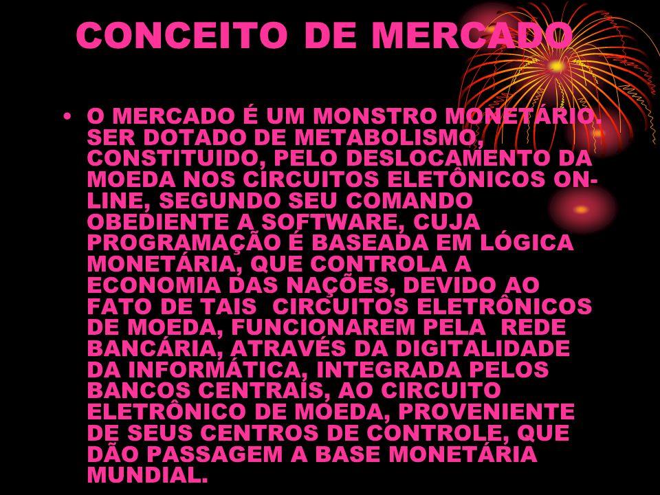 CONCEITO DE MERCADO O MERCADO É UM MONSTRO MONETÁRIO. SER DOTADO DE METABOLISMO, CONSTITUIDO, PELO DESLOCAMENTO DA MOEDA NOS CIRCUITOS ELETÔNICOS ON-