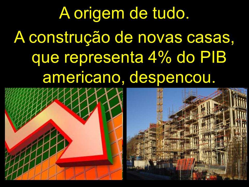 A origem de tudo. A construção de novas casas, que representa 4% do PIB americano, despencou.