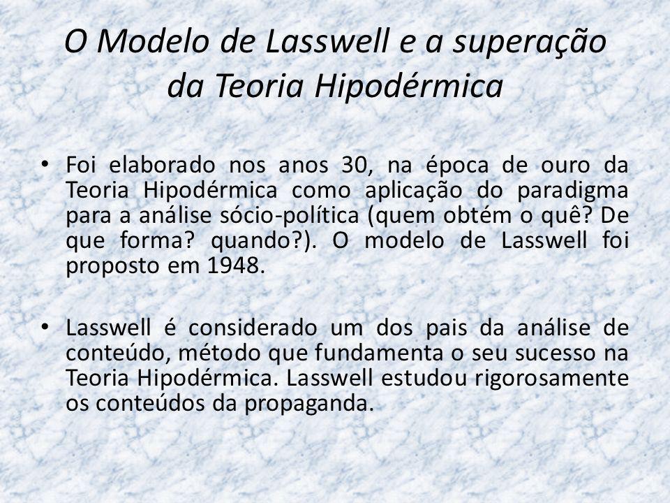 O Modelo de Lasswell e a superação da Teoria Hipodérmica Foi elaborado nos anos 30, na época de ouro da Teoria Hipodérmica como aplicação do paradigma
