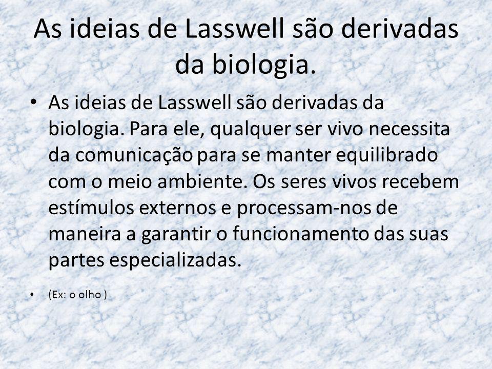 As ideias de Lasswell são derivadas da biologia. As ideias de Lasswell são derivadas da biologia. Para ele, qualquer ser vivo necessita da comunicação
