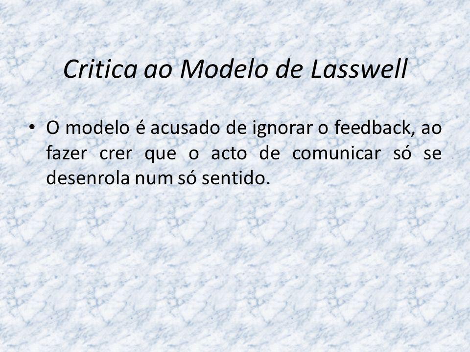 À Laia de Conclusão… O paradigma de Lasswell mostrou-se perfeito quando aplicado ao processo de propaganda, houve alguns críticos que verificaram que este tipo de modelo contribuem para a tendência de exagerar os efeitos de comunicação de massas.