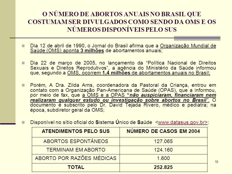 10 O NÚMERO DE ABORTOS ANUAIS NO BRASIL QUE COSTUMAM SER DIVULGADOS COMO SENDO DA OMS E OS NÚMEROS DISPONÍVEIS PELO SUS Dia 12 de abril de 1990, o Jor