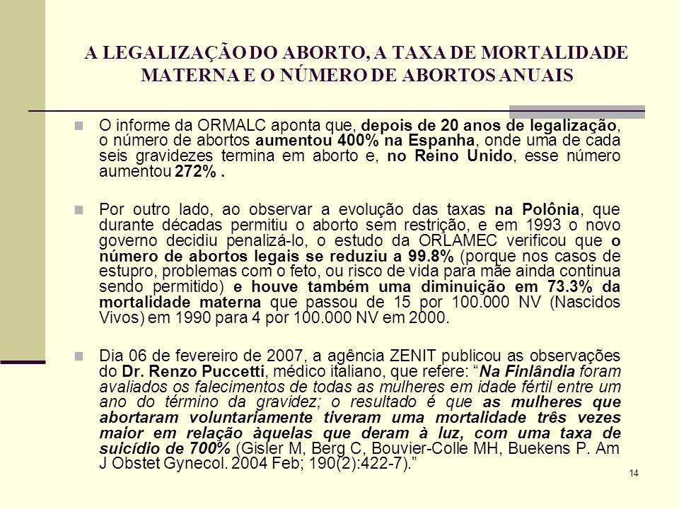 14 A LEGALIZAÇÃO DO ABORTO, A TAXA DE MORTALIDADE MATERNA E O NÚMERO DE ABORTOS ANUAIS O informe da ORMALC aponta que, depois de 20 anos de legalizaçã