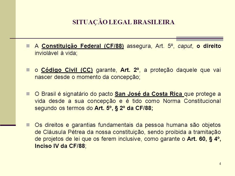 4 SITUAÇÃO LEGAL BRASILEIRA A Constituição Federal (CF/88) assegura, Art. 5º, caput, o direito inviolável à vida; o Código Civil (CC) garante, Art. 2º