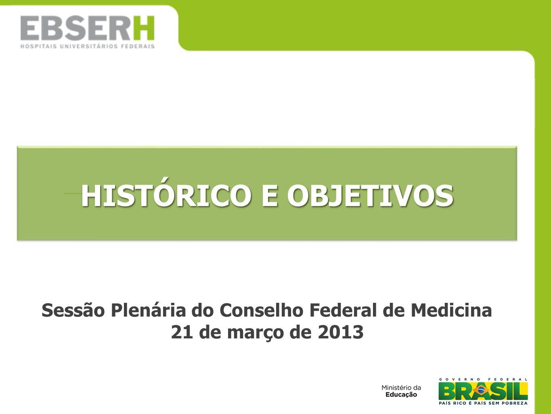 HISTÓRICO E OBJETIVOS Sessão Plenária do Conselho Federal de Medicina 21 de março de 2013