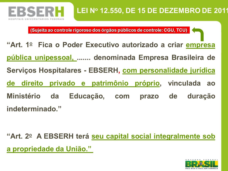 Art. 1 o Fica o Poder Executivo autorizado a criar empresa pública unipessoal,....... denominada Empresa Brasileira de Serviços Hospitalares - EBSERH,