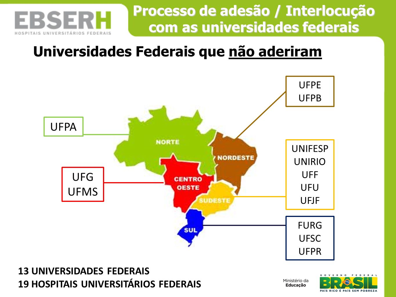 Processo de adesão / Interlocução com as universidades federais UFPE UFPB UNIFESP UNIRIO UFF UFU UFJF FURG UFSC UFPR UFG UFMS 13 UNIVERSIDADES FEDERAI