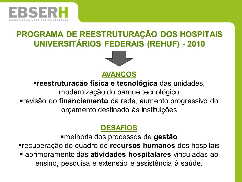 PROGRAMA DE REESTRUTURAÇÃO DOS HOSPITAIS UNIVERSITÁRIOS FEDERAIS (REHUF) - 2010 AVANÇOS reestruturação física e tecnológica das unidades, modernização