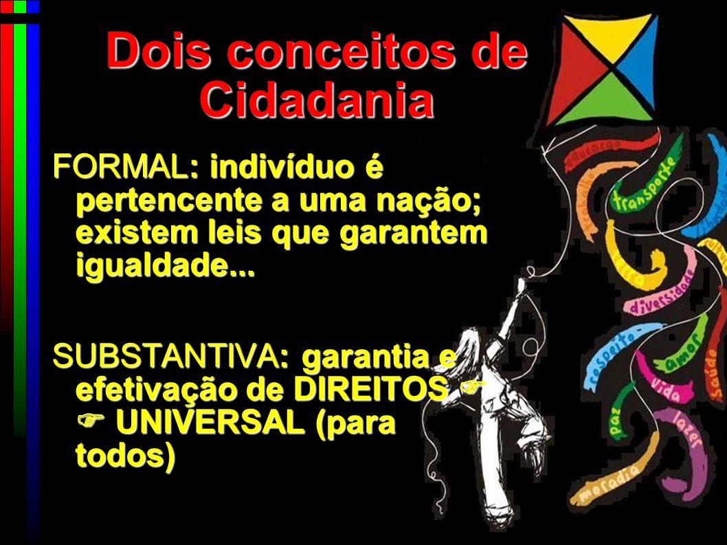 Dois conceitos de Cidadania FORMAL: indivíduo é pertencente a uma nação; existem leis que garantem igualdade...