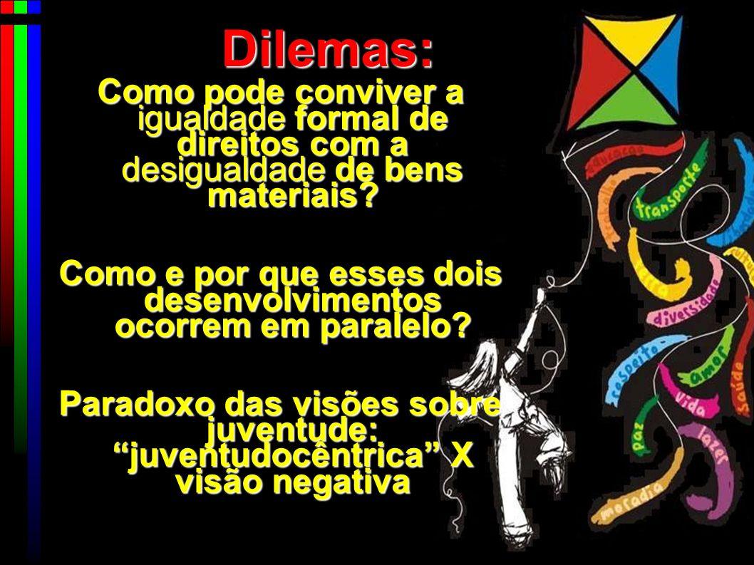 Dilemas: Como pode conviver a igualdade formal de direitos com a desigualdade de bens materiais.