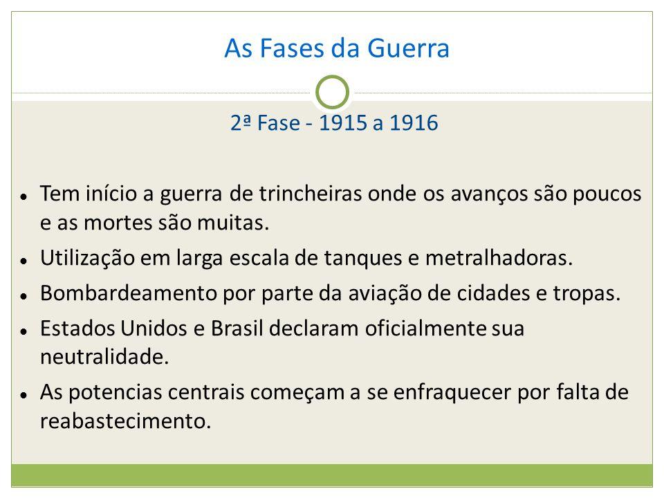 Perguntas 1- Qual foi o estopim (fato que deu início) da Primeira Guerra Mundial.