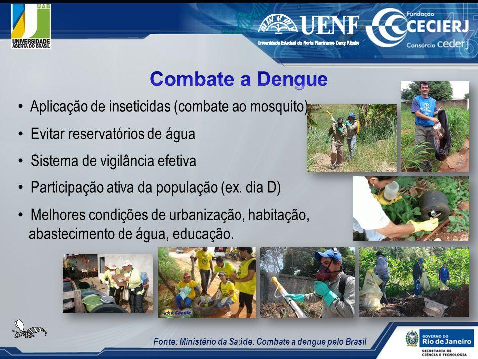 Aplicação de inseticidas (combate ao mosquito) Evitar reservatórios de água Sistema de vigilância efetiva Participação ativa da população (ex. dia D)