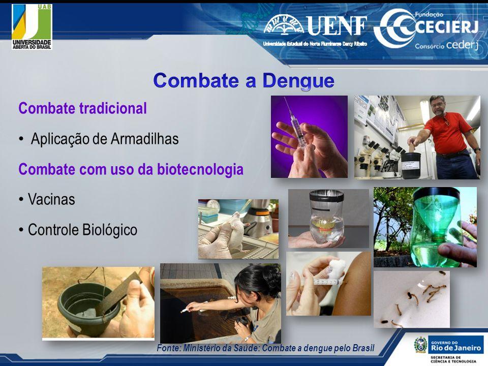 Combate tradicional Aplicação de Armadilhas Combate com uso da biotecnologia Vacinas Controle Biológico Fonte: Ministério da Saúde: Combate a dengue p