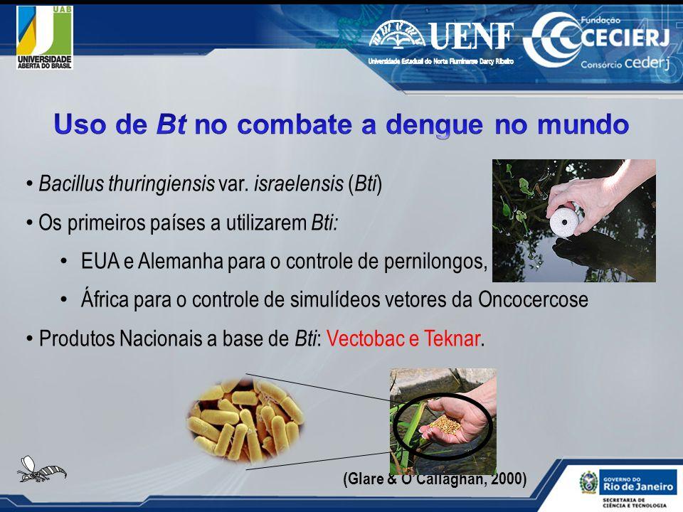 Bacillus thuringiensis var. israelensis ( Bti ) Os primeiros países a utilizarem Bti: EUA e Alemanha para o controle de pernilongos, África para o con