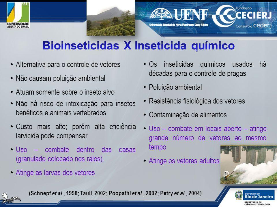 Alternativa para o controle de vetores Não causam poluição ambiental Atuam somente sobre o inseto alvo Não há risco de intoxicação para insetos benéfi