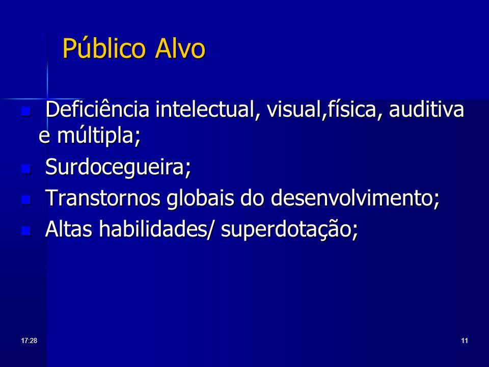 Público Alvo Deficiência intelectual, visual,física, auditiva e múltipla; Deficiência intelectual, visual,física, auditiva e múltipla; Surdocegueira;