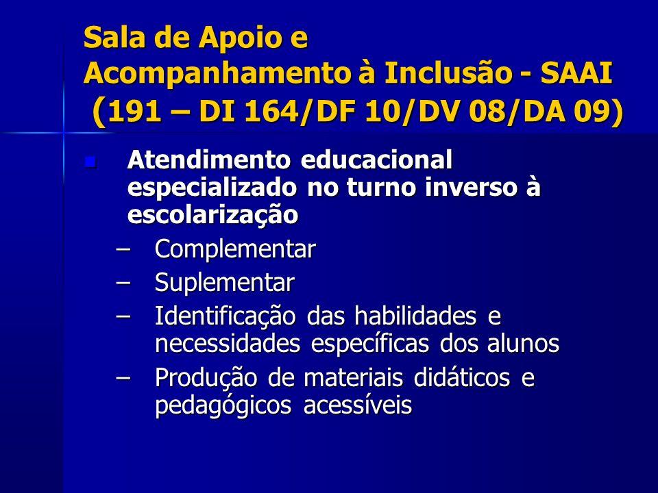Sala de Apoio e Acompanhamento à Inclusão - SAAI ( 191 – DI 164/DF 10/DV 08/DA 09) Atendimento educacional especializado no turno inverso à escolariza