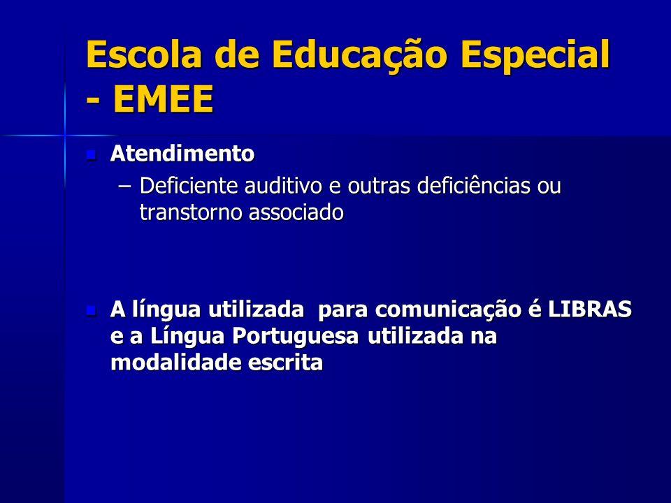 Escola de Educação Especial - EMEE Atendimento Atendimento –Deficiente auditivo e outras deficiências ou transtorno associado A língua utilizada para