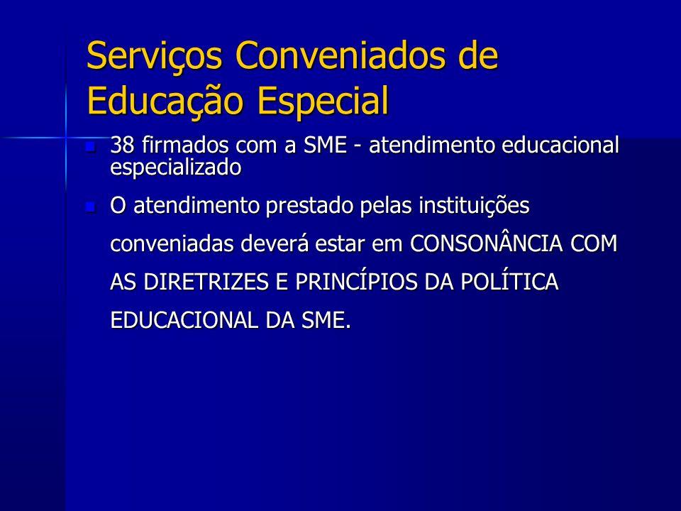 Serviços Conveniados de Educação Especial 38 firmados com a SME - atendimento educacional especializado 38 firmados com a SME - atendimento educaciona