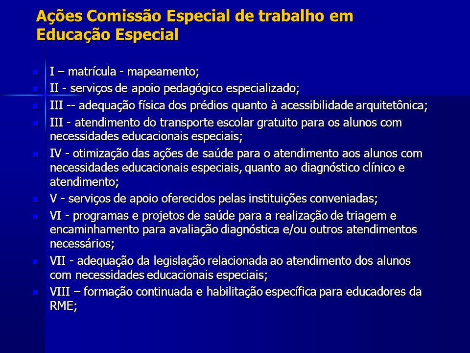 Ações Comissão Especial de trabalho em Educação Especial I – matrícula - mapeamento; I – matrícula - mapeamento; II - serviços de apoio pedagógico esp