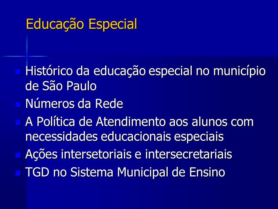 Educação Especial Histórico da educação especial no município de São Paulo Histórico da educação especial no município de São Paulo Números da Rede Nú