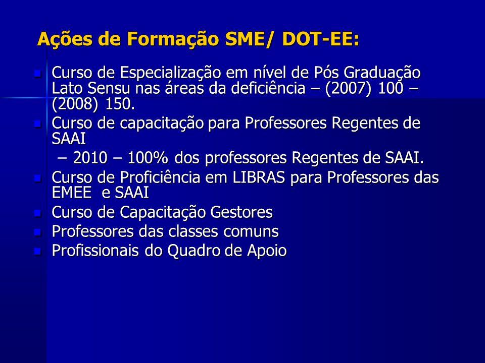 Ações de Formação SME/ DOT-EE: Curso de Especialização em nível de Pós Graduação Lato Sensu nas áreas da deficiência – (2007) 100 – (2008) 150. Curso