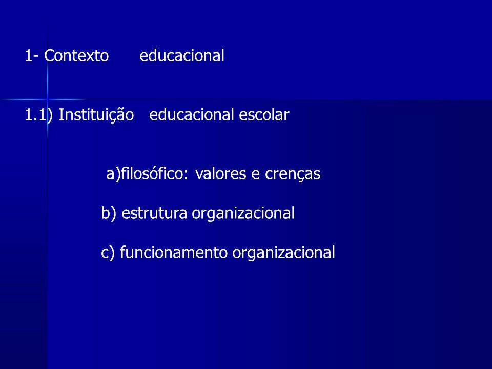 1- Contexto educacional 1.1) Instituição educacional escolar a)filosófico: valores e crenças b) estrutura organizacional c) funcionamento organizacion