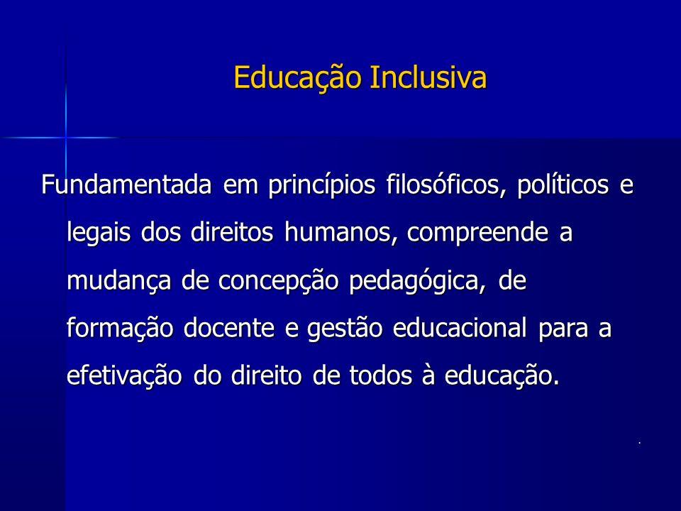 Educação Inclusiva Fundamentada em princípios filosóficos, políticos e legais dos direitos humanos, compreende a mudança de concepção pedagógica, de f