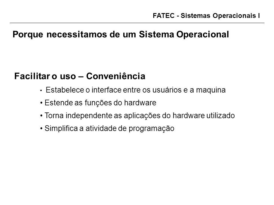FATEC - Sistemas Operacionais I Facilitar o uso – Conveniência Estabelece o interface entre os usuários e a maquina Estende as funções do hardware Torna independente as aplicações do hardware utilizado Simplifica a atividade de programação Porque necessitamos de um Sistema Operacional