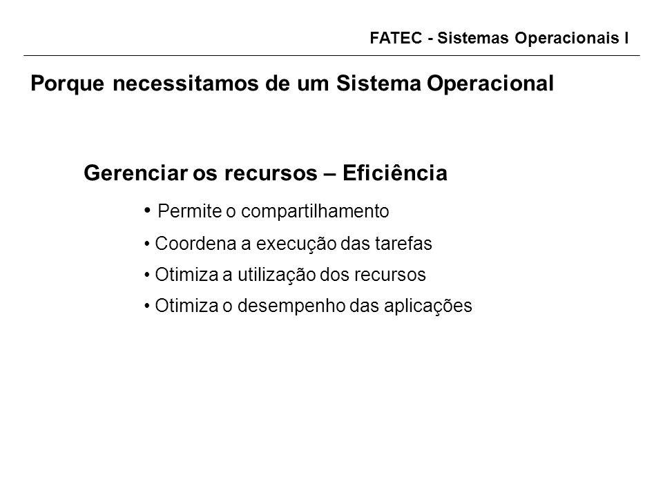 FATEC - Sistemas Operacionais I Porque necessitamos de um Sistema Operacional Gerenciar os recursos – Eficiência Permite o compartilhamento Coordena a