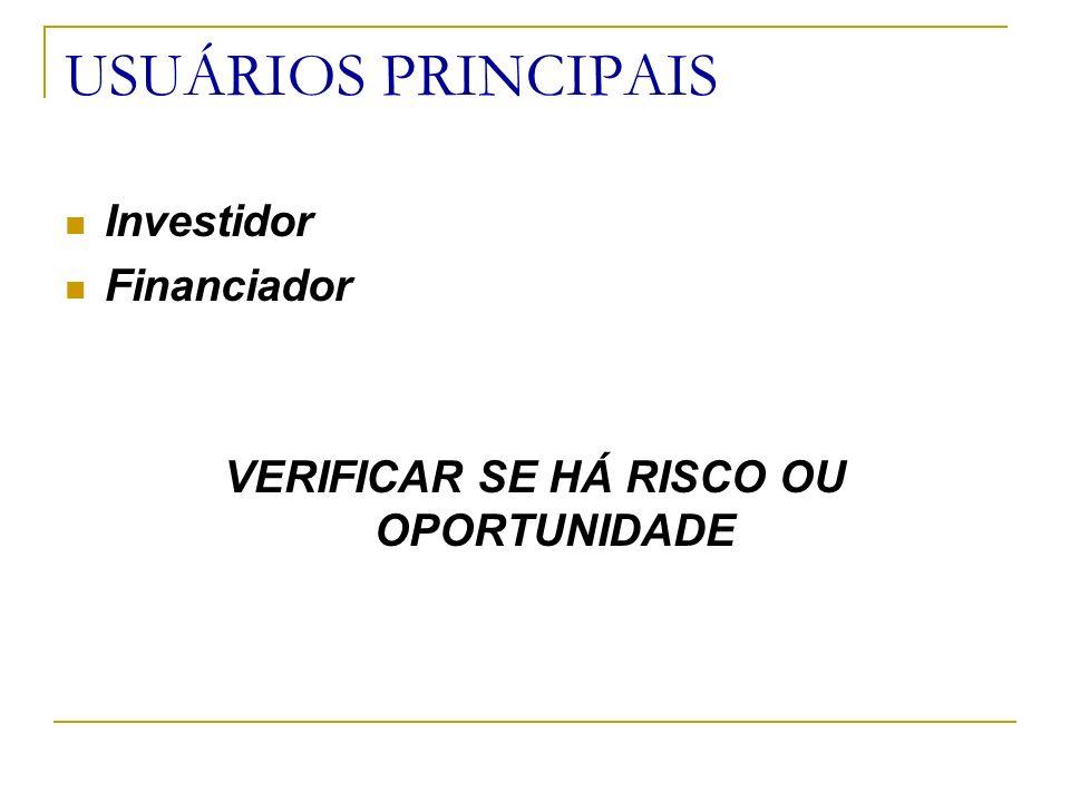 USUÁRIOS PRINCIPAIS Investidor Financiador VERIFICAR SE HÁ RISCO OU OPORTUNIDADE