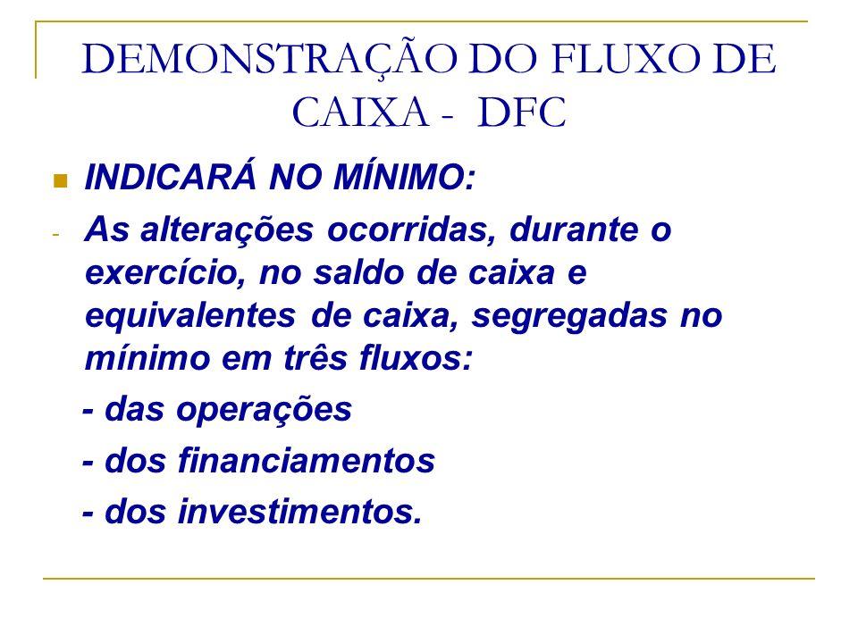 DEMONSTRAÇÃO DO FLUXO DE CAIXA - DFC INDICARÁ NO MÍNIMO: - As alterações ocorridas, durante o exercício, no saldo de caixa e equivalentes de caixa, se