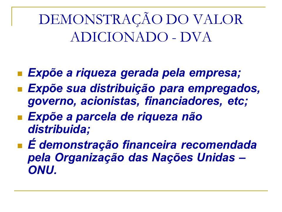 DEMONSTRAÇÃO DO VALOR ADICIONADO - DVA Expõe a riqueza gerada pela empresa; Expõe sua distribuição para empregados, governo, acionistas, financiadores