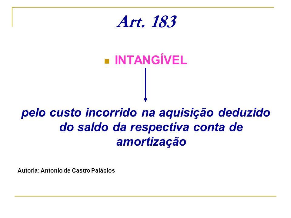 Art. 183 INTANGÍVEL pelo custo incorrido na aquisição deduzido do saldo da respectiva conta de amortização Autoria: Antonio de Castro Palácios