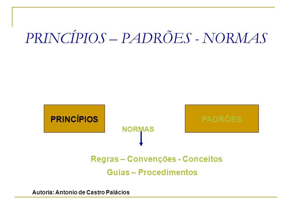 PRINCÍPIOS – PADRÕES - NORMAS NORMAS Regras – Convenções - Conceitos Guias – Procedimentos Autoria: Antonio de Castro Palácios PRINCÍPIOS PADRÕES
