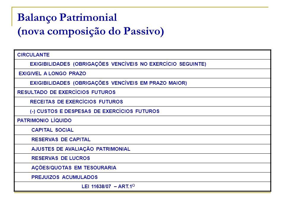 Balanço Patrimonial (nova composição do Passivo) CIRCULANTE EXIGIBILIDADES (OBRIGAÇÕES VENCÍVEIS NO EXERCÍCIO SEGUINTE) EXIGIVEL A LONGO PRAZO EXIGIBI