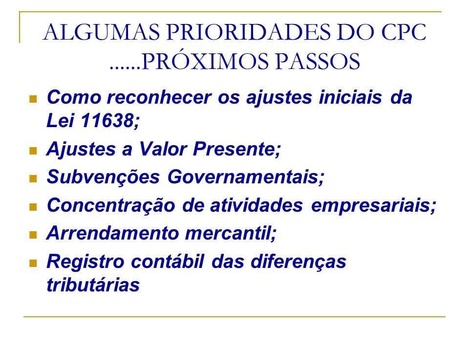 ALGUMAS PRIORIDADES DO CPC......PRÓXIMOS PASSOS Como reconhecer os ajustes iniciais da Lei 11638; Ajustes a Valor Presente; Subvenções Governamentais;